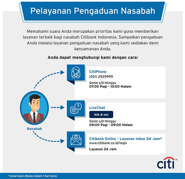 Citibank Secure Login >> Citibank Indonesia Help